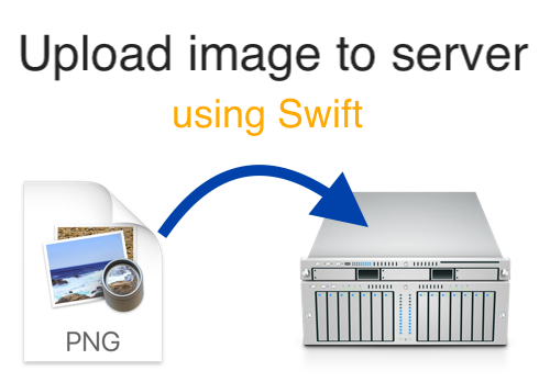 Upload image to server using URLSessionUploadTask